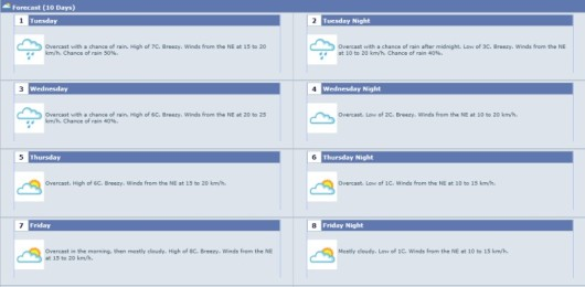 weathermod_forecast.jpg